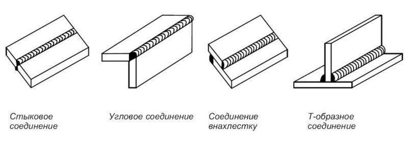 Различные виды сварочных соединений