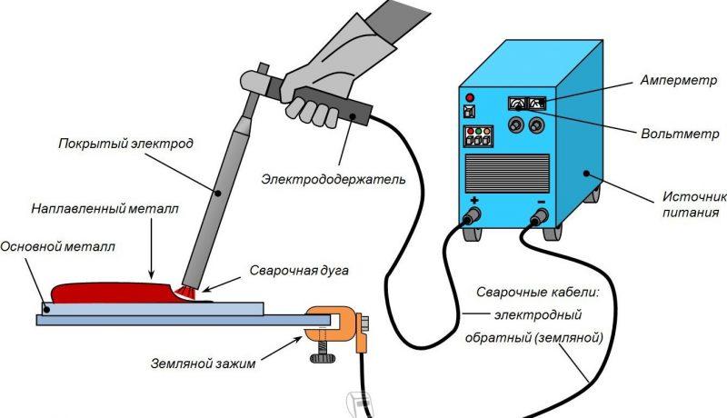 Схема договой электросварки