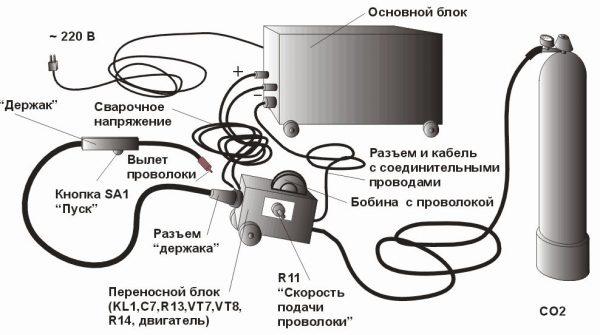 Схема сварочного аппарата для самостоятельной сборки