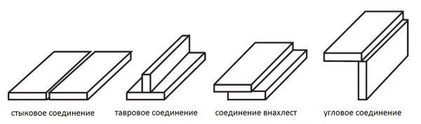 Типы сварочных швов
