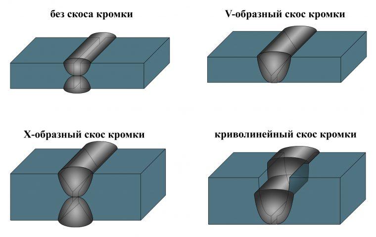 Виды стыковых сварных соединений