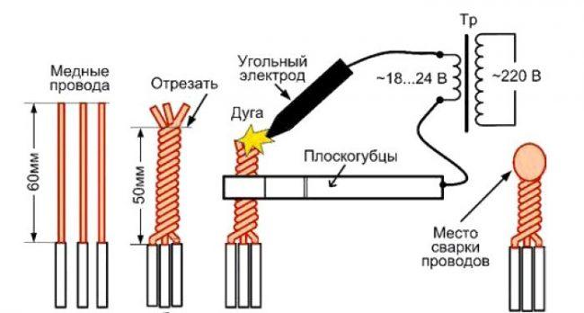 Сварка угольным электродом