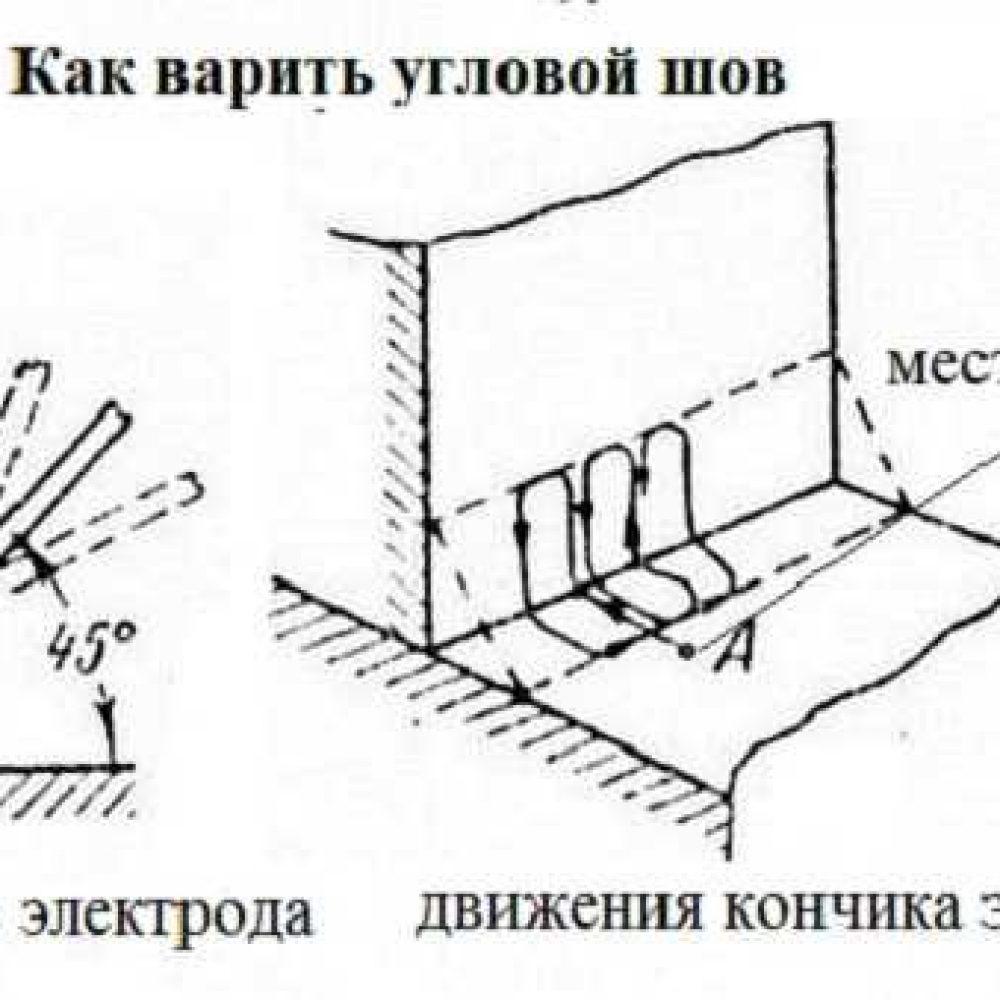 Как правильно варить угловой шов?