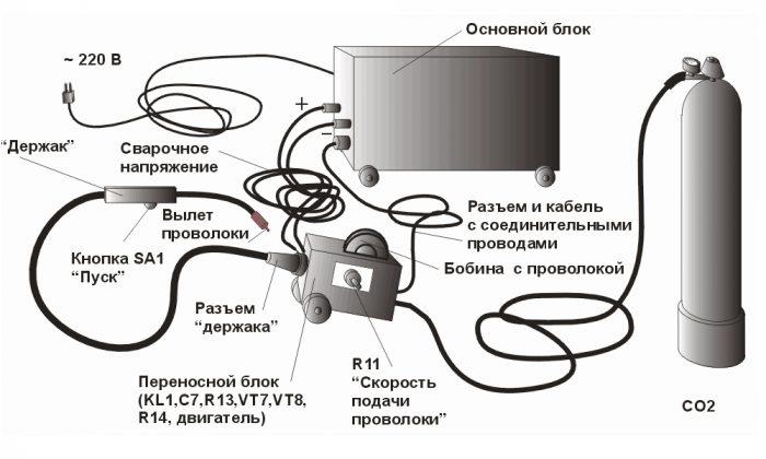 Устройство сварочного полуавтомата