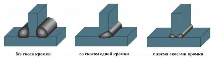 Тавровые соединения сварных швов