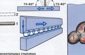 Варим потолочный шов инвертором