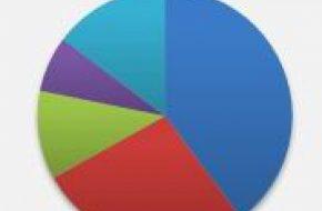 Мировой рынок сварочных материалов, как ожидается, достигнет оборота в $23,78 млрд к 2020 году